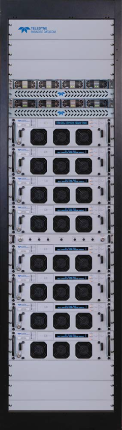 PowerMAX Modular N+1 Soft-Fail Phase Combined System