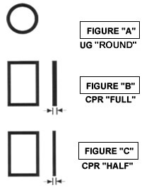 CPR, O-Ring and Flat Style Gaskets