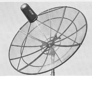 7.5 Mesh Dish C-Band Ku-Band antenna