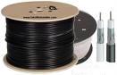 RG-6 Coax Cable